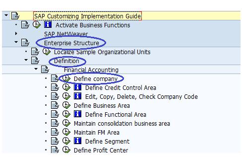 Enterprise Resource Planning Erp System Definition Service