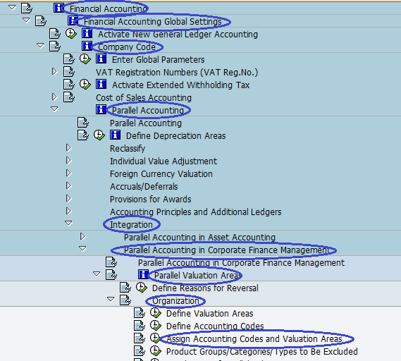 SAP Menu Path - Assign Accounting Codes to Valuation Area
