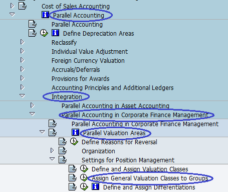 Menu Path -  Assign General Valuation Classes to Groups