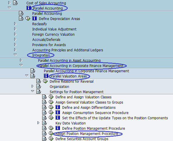 Menu Path - Assign Position Management Procedure