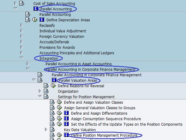 menu Path - Define Position Management Procedure