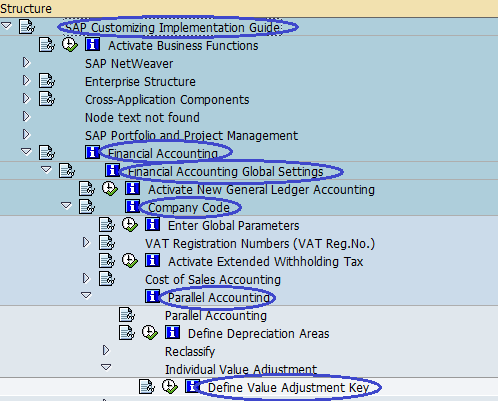 Menu Path Define Value Adjustment Key