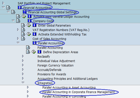 Menu Path - Parallel Accounting in Corporate Finance Management