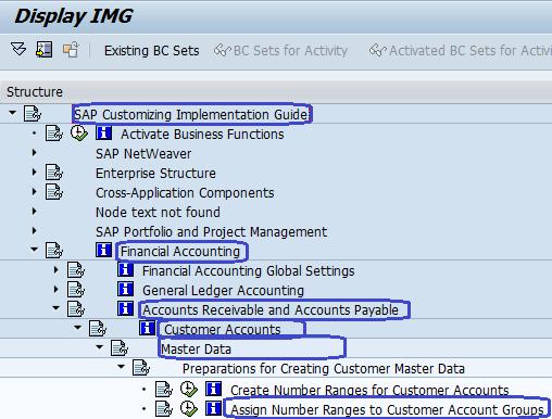 sap financial accounting configuration steps sap training tutorials rh saponlinetutorials com implementation guide tcode in sap SAP T Code Definitions