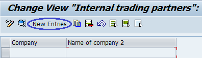 How to Create a Company in SAP | Define Company in SAP FICO