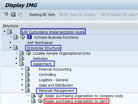 Assign Purchase Organisation To Plant In Sap Sap