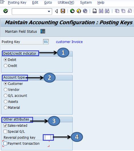 Define Posting Keys in SAP FICO | Account type SAP - SAP