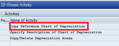 How to Create Chart of Depreciation