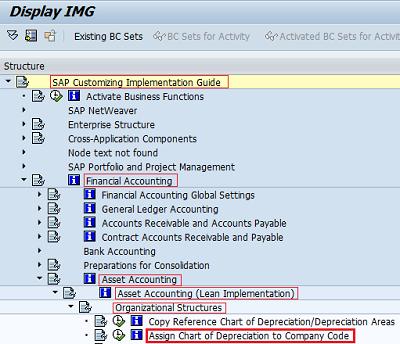 sap menu path t code chart