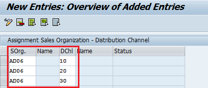 assignment for distribution channel This distribution strategy assignment help discussed the distribution channels of tesco plc in order to provide effective products & services to customers.