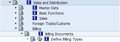How to Define Billing Document Types SAP path