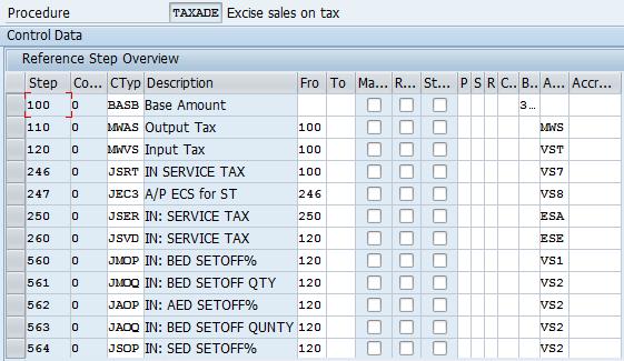 TAX Check Calculation Procedure SAP