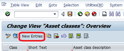 asset classes new entries