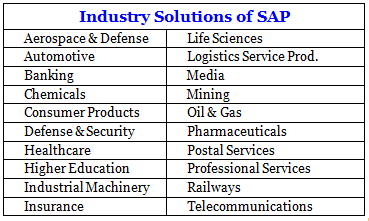 What Is Sap System Applications Products Sap Training