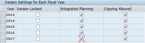 How to Maintain Versions in SAP Controlling