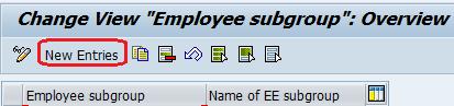 Employee subgroup new entries