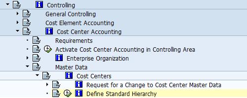 define standard hierarchy