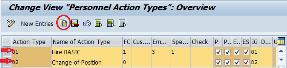 personnel action types copy