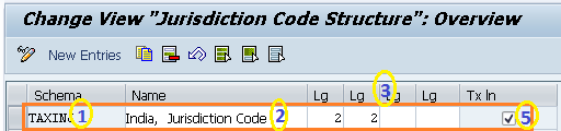 Specify structure for tax jurisdiction code