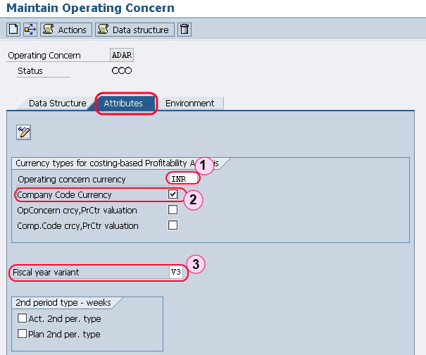 operating concern attributes