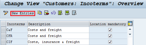 customers  incoterms