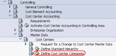 Define Cost center categories path