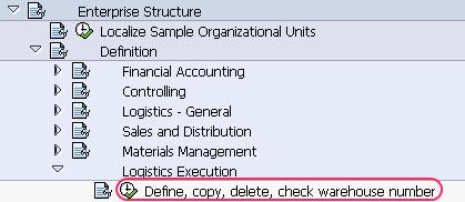 define warehouse numbers path