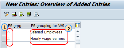 Define employee subgroup groupings.