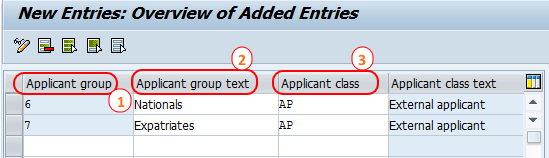 application group entries