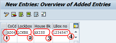 Define Lockboxes for House banks in SAP
