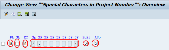 Define Special characters for Project in SAP