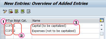 Define budget categories