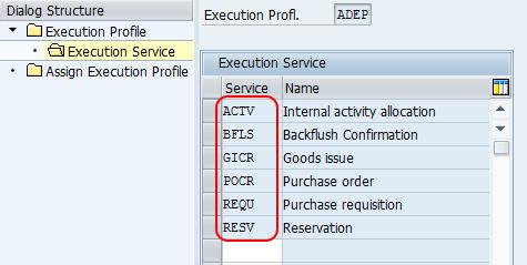 Define execution services profile