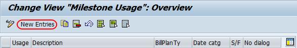 milestone usage overview