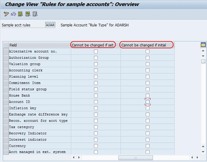 Define Data Transfer Rules in SAP FICO