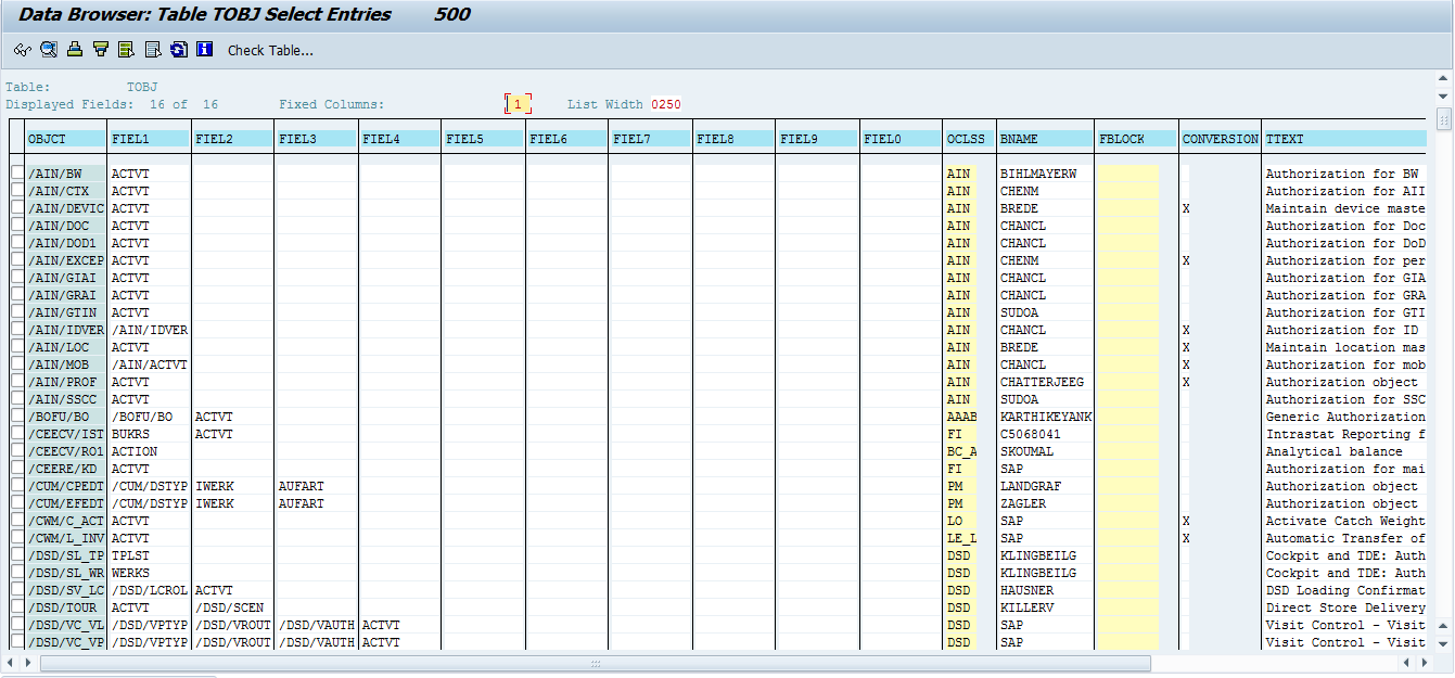 Authorization Groups in SAP tobj table overview