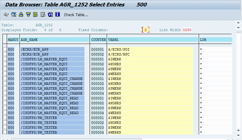 SAP table AGR 1252