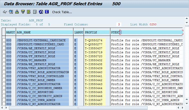 SAP tables AGR Prof