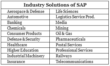 Best Industry solutions of ERP SAP Software