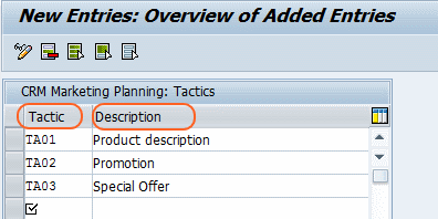 CRM Marketing planning tactics TACTICS
