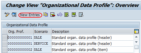 Organization Data Profile in SAP CRM New entries
