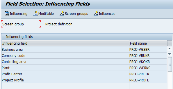 Define Field Selections for Work breakdown Structure in SAP