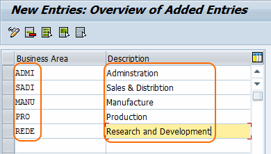 Functional Areas in SAP